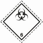 Классификатор опасных грузов - информация