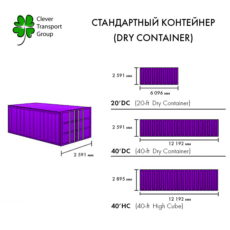 dry_containers