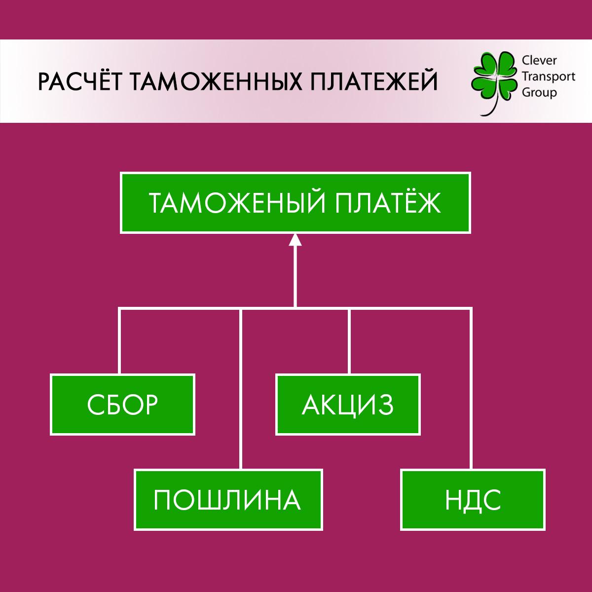 tamozhennye_platezhi